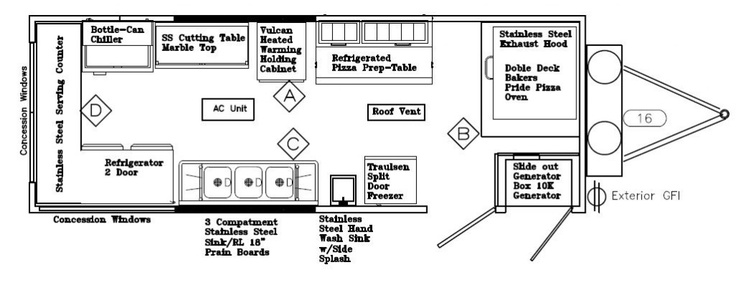 Mobile Kitchen Floor Plan 2 Food Trucks Pinterest Kitchens Kitchen Floor Plans And Floor