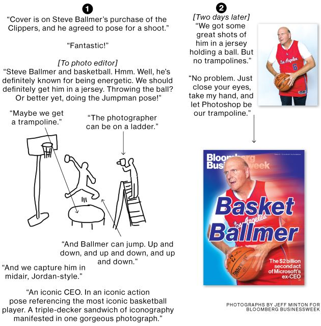 Businessweek's Steve Ballmer Clippers Cover: How We Made It - Businessweek (16.10.2014)