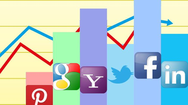 The 6 most important social media analytics