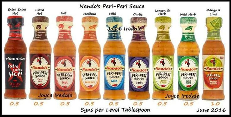 Nandos sauce syns slimming world