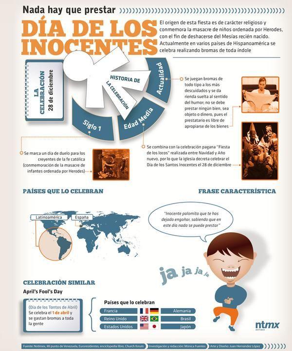 El día de los inocentes #infografia#infographic | Infografías en castellano en WordPress.com Yes.