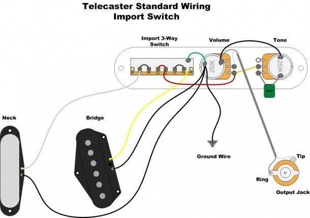 3 Way Switch Diagram Guitar Telecaster Guitar Pickups Archtop Guitar