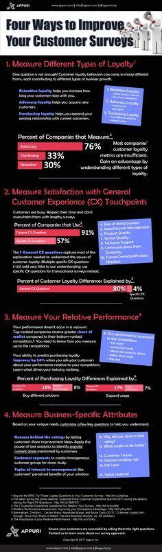 Mer enn 10 bra ideer om Customer survey på Pinterest Infografikk - customer survey