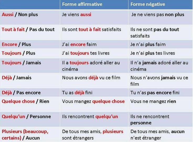adjectif et adverbe en anglais pdf