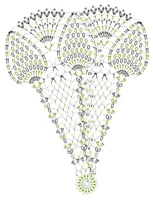 Round crochet napkins schemes