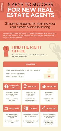 5 Keys to Success for New Real Estate Agents | #realestate