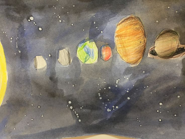 Our planets#our universe
