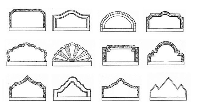 Headboard Shapes Beauteous With Different Headboard Shapes Images