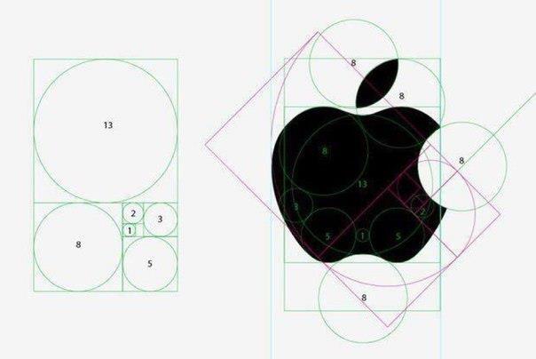 Логотип Apple. Год рождения—1976 Дизайнер Роб Янов (Regis McK... on Twitpic