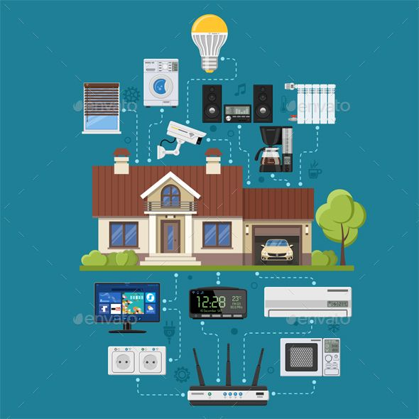 Smart Home And Internet Of Things Smart Home Smart Home Technology Pavement Design
