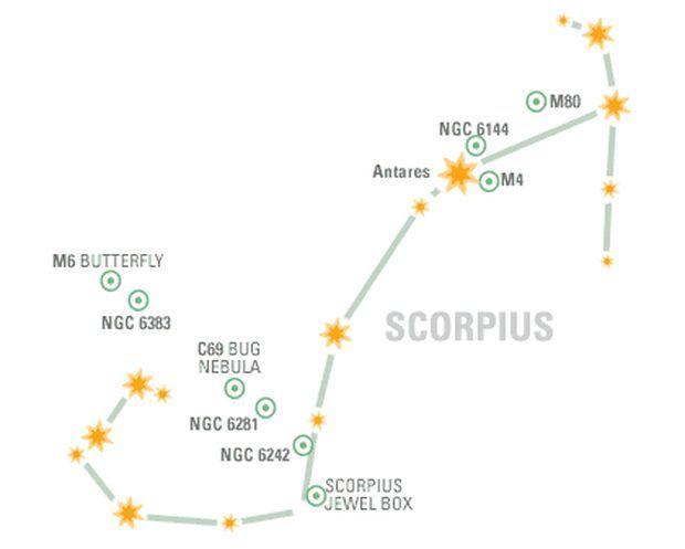 Como encontrar e identificar a constelação zodiacal de Escorpião