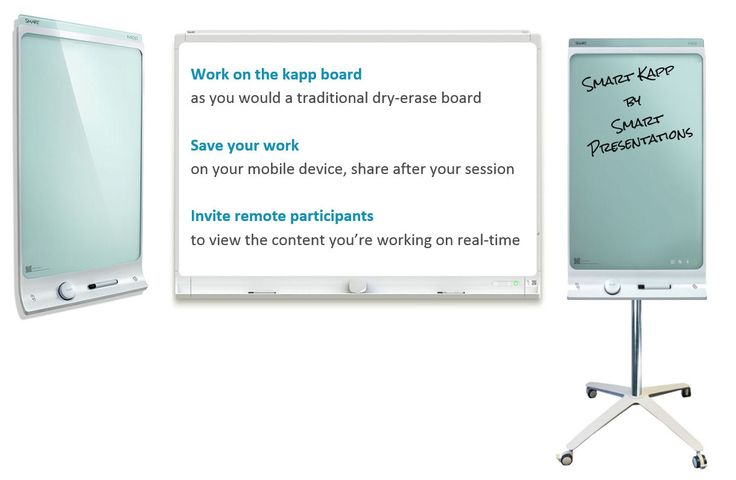 Capture. Save. Share.  Replace your old flipchart or dry-wipe board.  Smart Presentations Limited 01296 642000.