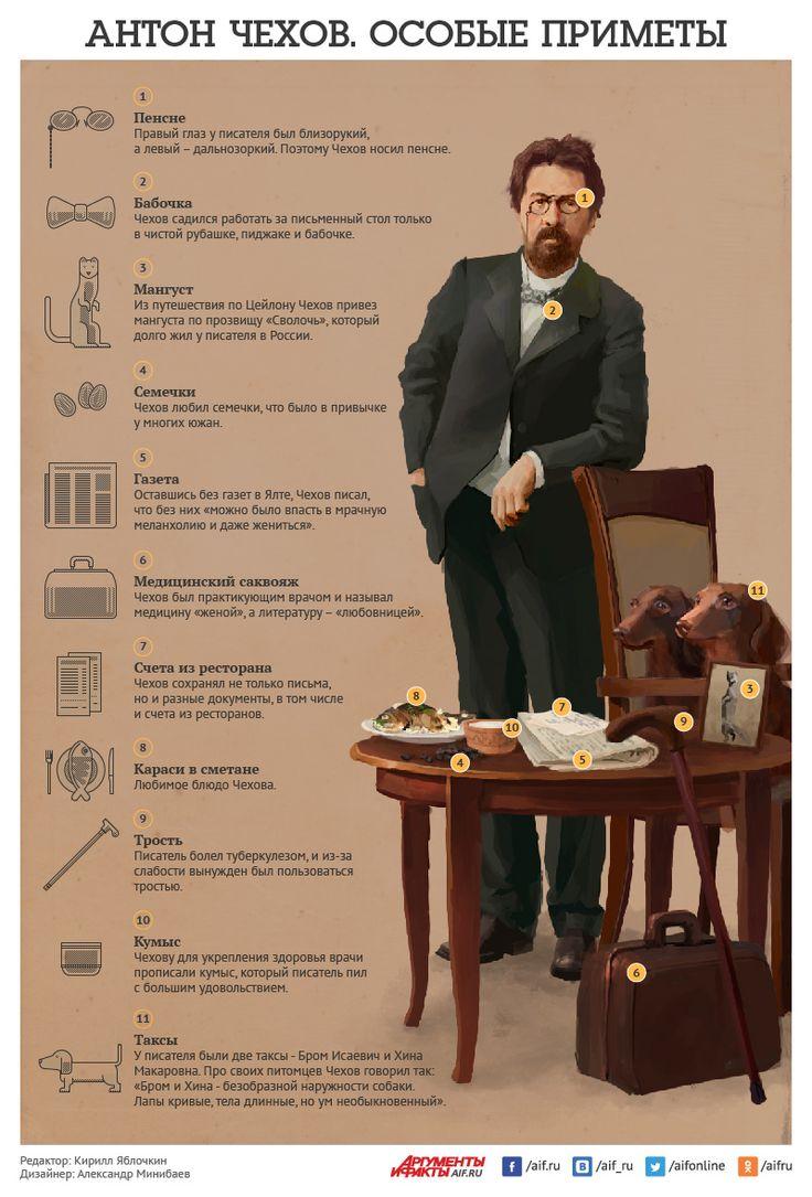 Антон Чехов: особые приметы. Инфографика | Инфографика | Вопрос-Ответ | Аргументы и Факты