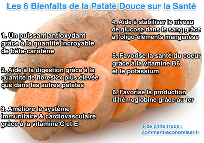 La patate douce est excellente pour votre santé. Elle a des vertus méconnues et incroyables pour votre corps.  Découvrez l'astuce ici : http://www.comment-economiser.fr/bienfaits-patate-douce.html?utm_content=buffera1631&utm_medium=social&utm_source=pinterest.com&utm_campaign=buffer