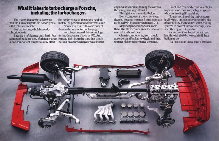 These Are the Best Porsche Print Ads Ever