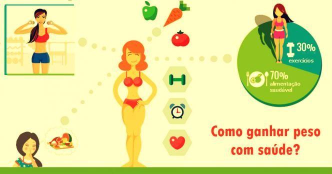 Muitas mulheres estão sempre lutando contra a balança por se acharem acima do peso. Mas há também aquelas que, ao contrário, adorariam ganhar alguns quilinhos para melhorarem o corpo e a autoestima.Leia também:Dieta para ganhar pesoDieta para ganhar massa muscularCarboidratos e proteínas ajudam a ganhar massa ma