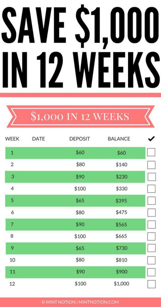 12-wöchige Geldherausforderung: Sparen Sie bis Weihnachten 1.000 US-Dollar! Kostenloses druckbares Arbeitsblatt De …   – For the Home