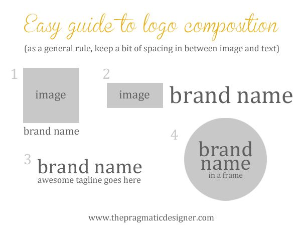 Easy Guide to Logo Composition. How to design your own logo