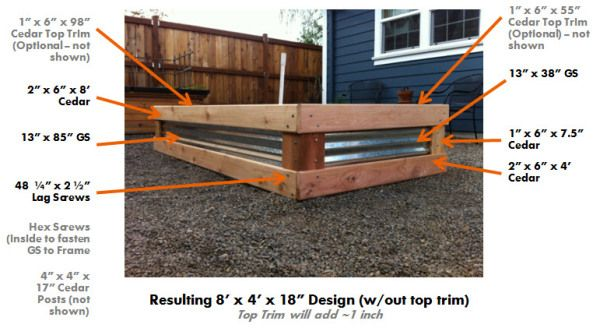 8 Best Images About Corrugated Metal Garden Beds On Pinterest 640 x 480