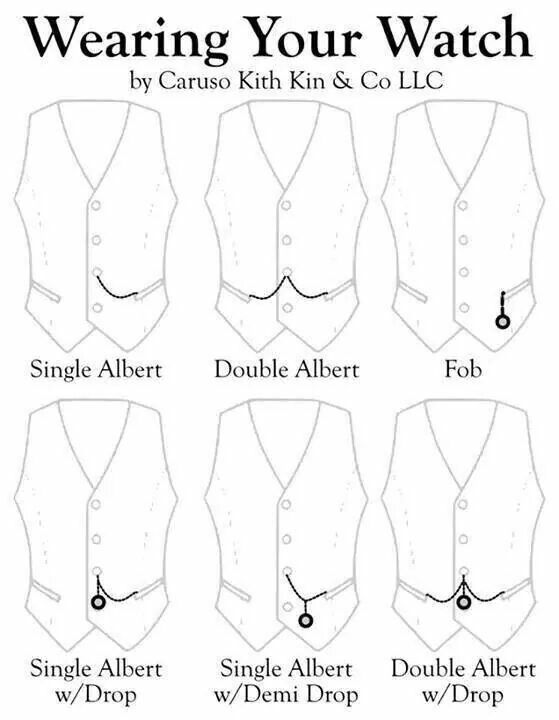 How to wear a pocket watch.