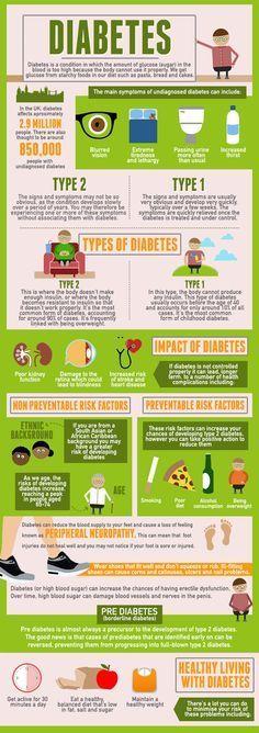 Diabetes symptoms p Diabetes symptoms prevention living with diabetes infographic