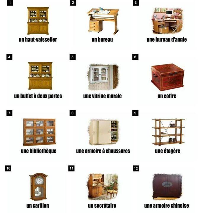 Les 120 meilleures images propos de vocabulaire du for Anatomie du meuble