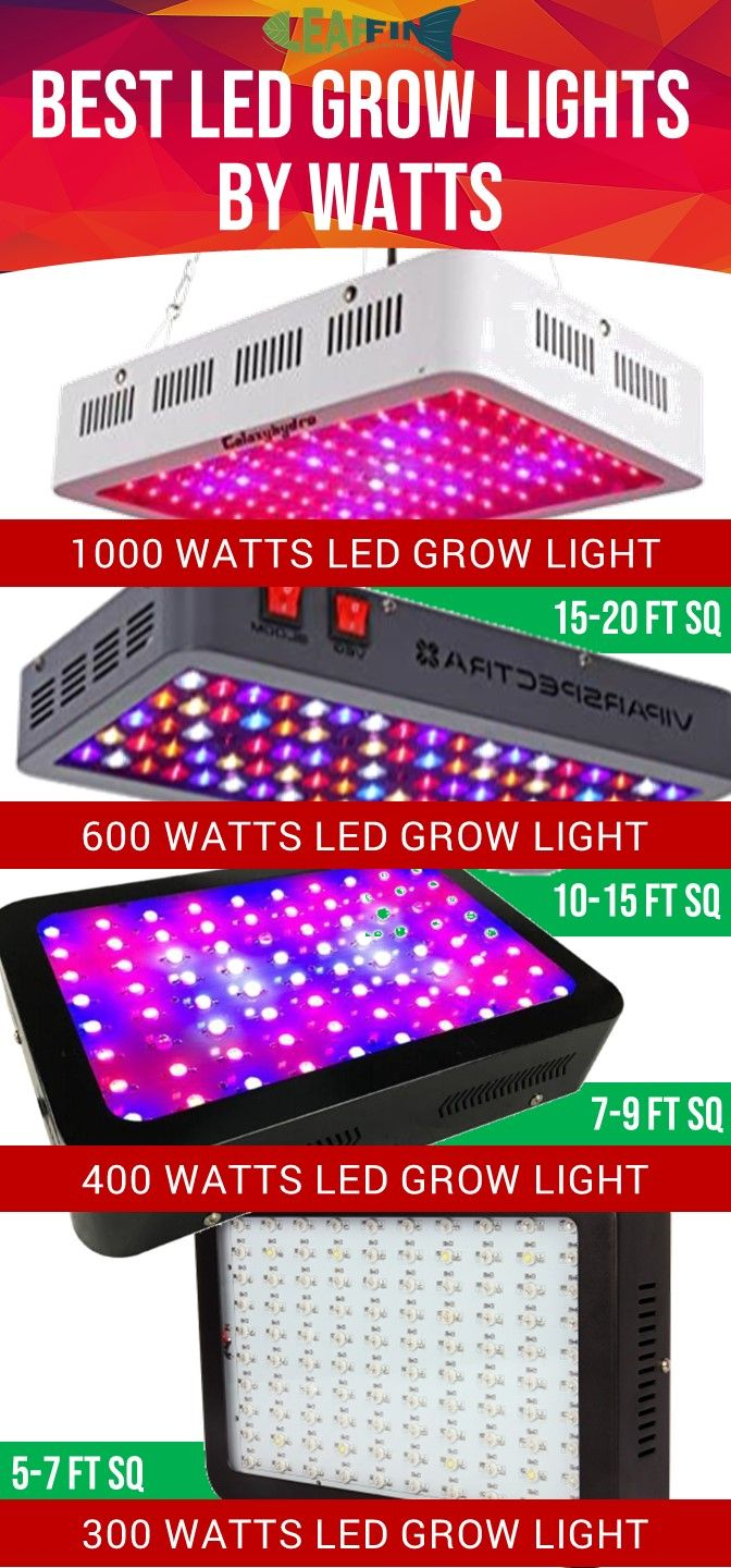 Best Grow Lights By Watts 1000w 600w 400w 300w Best Led Grow Lights Led Grow Lights Hydroponics Best Grow Lights