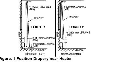 wiring diagram 2 baseboard heaters 1 thermostat with Home Curtains on Baseboard Heater Problems Help 44869 additionally 220 Electric Heater Wiring Diagram additionally Baseboard Heater Thermostat Wiring Diagram additionally Home Curtains further Wiring Thermostat 2 Base Board Heaters 278941.