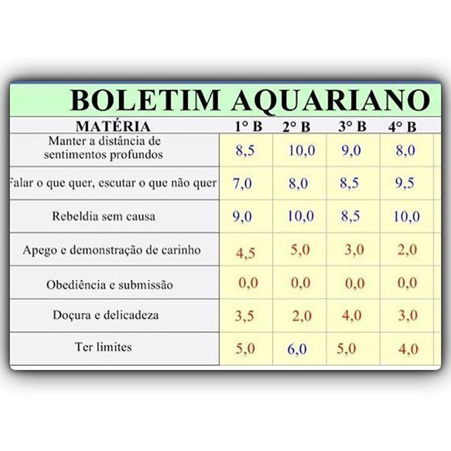 """Verdade nua e cria. #aquarius #aquarianos"" Photo taken by @jakeastrologa on Instagram, pinned via the InstaPin iOS App! http://www.instapinapp.com (09/16/2015)"
