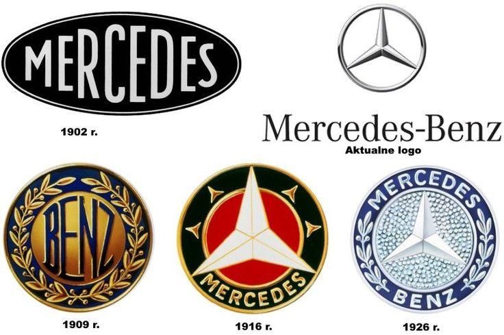 """Trójramienna gwiazda, znak firmowy Mercedesa, zastąpiła w 1909 r. logo z prostym napisem """"Mercedes"""". Na taki pomysł wpadł Gottlieb Daimler, współtwórca koncernu, a gwiazda miała przynosić szczęście jego przedsięwzięciom. Później tłumaczono, że trzy ramiona w logo miały symbolizować dominację Mercedesa na ziemi, wodzie i w powietrzu. Choć logo Mercedesa ewoluowało przez ostatnich 100 lat, to trójramienna gwiazda praktycznie nie opuszczała logo."""