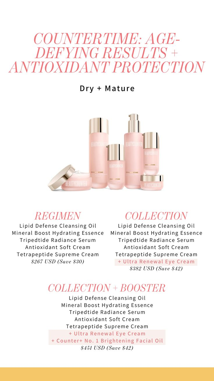 Countertime Collection in 2020 Beautycounter, Hydrating