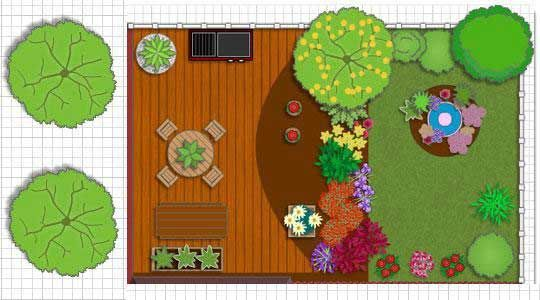 Planning to redesign your yard? Here's the top free landscape design software via VictorianLiving http://www.victoriana.com/landscape-design/landscape-design-software-free.html?utm_content=bufferaaabd&utm_medium=pinterest&utm_source=pinterest.com&utm_campaign=buffer #VictorianLiving #tech #landscaping