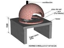 Resultado de imagen para cemento refractario para hornos bogota