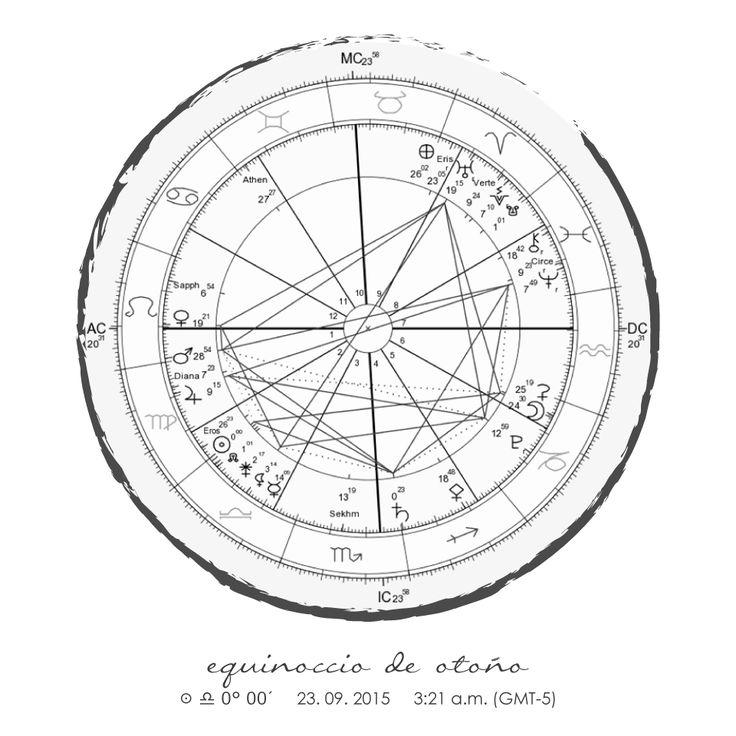 #LeonorthLuna #UnaBitácoraAstroLÓGICA #Equinoccio de #Otoño#Sol en #Libra☉ ♎ 0° 00´0° 00´Miércoles, Septiembre 23 de 20153:21 a.m.(GMT-5)  Autumn #Equinox #Sun in #Libra ☉ ♎ 0 ° 00 '0 ° 00 Wednesday, September 23, 2015 3:21 a.m. (GMT-5)