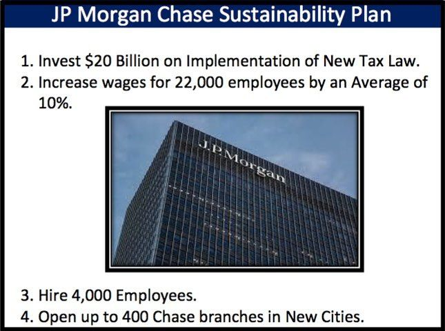 JP Morgan Chase Plans to ensure that remains sustainable. #news#corporate#finance#financenews#investment#investmentbanking#latest#business#employment#cities#firm#company#sustainability#employees