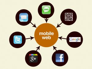 Mobile website vs responsive design; the pros and cons