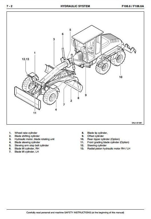 1000  images about new holland manuals on pinterest