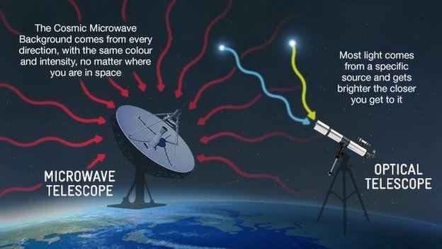 http://news.bbcimg.co.uk/media/images/65106000/jpg/_65106672_bbc_sg_g3_microwave.v02.01.jpg