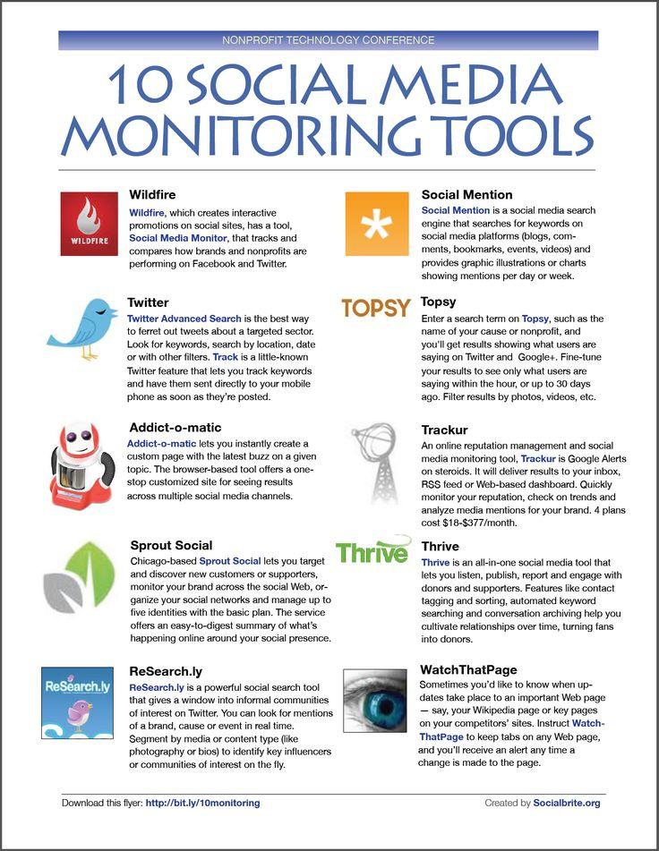 10 social media monitoring tools