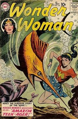 Wonder Woman Comic Cover!