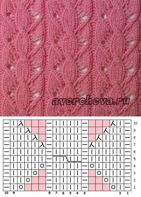 (6) Pinterest knit pattern with criss cross cables and eyelet with chart