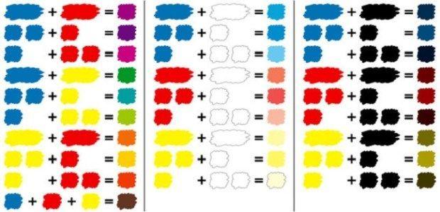 Farbmischungen Tabelle En 2020 Mezcla De Colores De Pintura