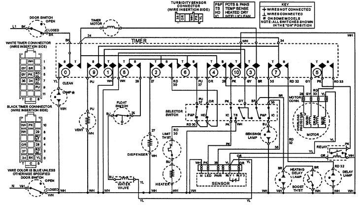 Whirlpool Washing Machine Wiring Diagram And Whirlpool Washing Machine Washing Machine Whirlpool