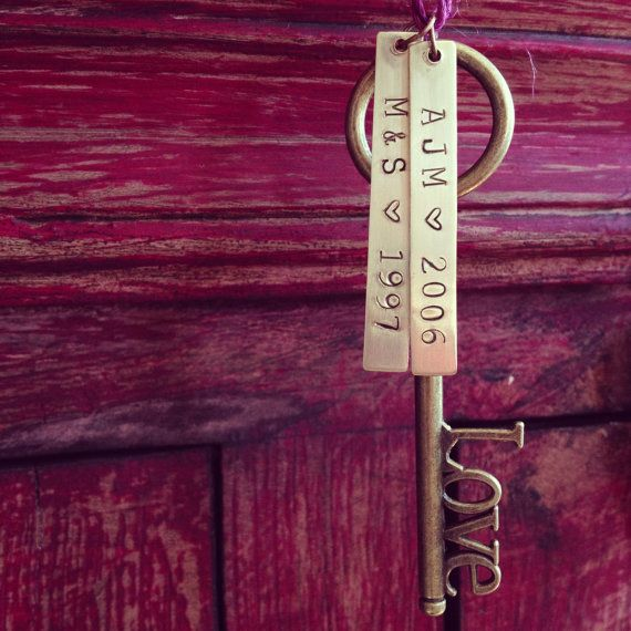 Best personalized housewarming gifts ideas on