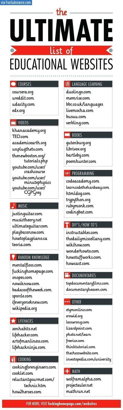 Useful websites - FunSubstance.com