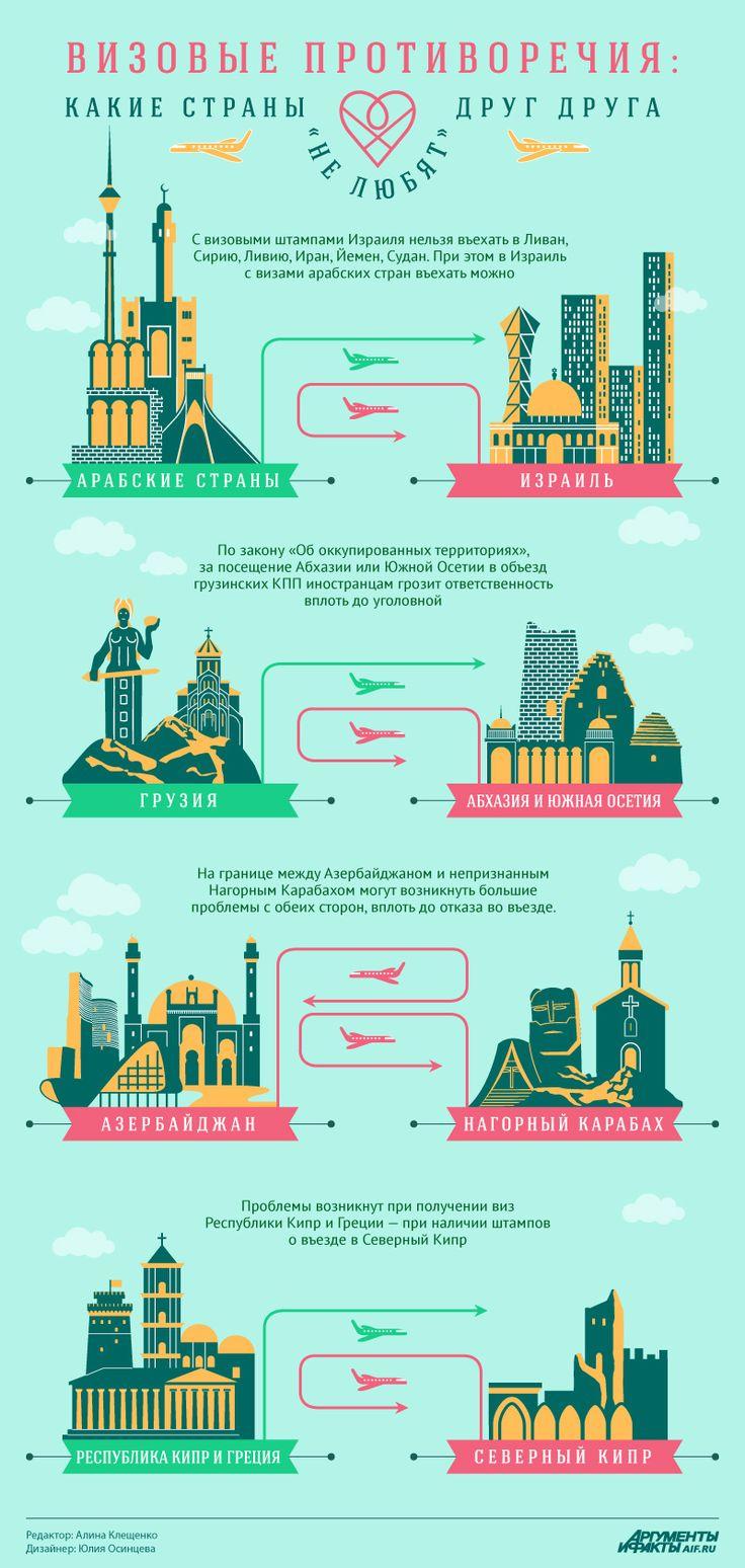 Визовые противоречия: какие страны «не любят» друг друга. Инфографика | Вопрос-Ответ | Аргументы и Факты