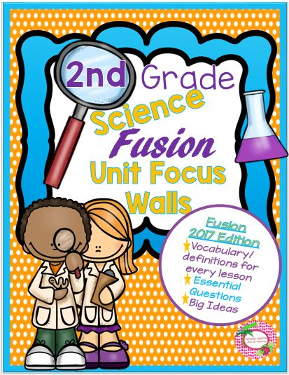 Science Fusion Unit focus walls are designed to highlight the Big Idea and Essential Questions. These Unit Focus Walls will help both student and teacher.  No longer do you have to look through each lesson to find the Essential Question or try to find out which Vocabulary Words go with each unit!  Great for your learning centers: word building writing center science center  Look out for our Kindergarten, First and Third grade focus walls coming soon!
