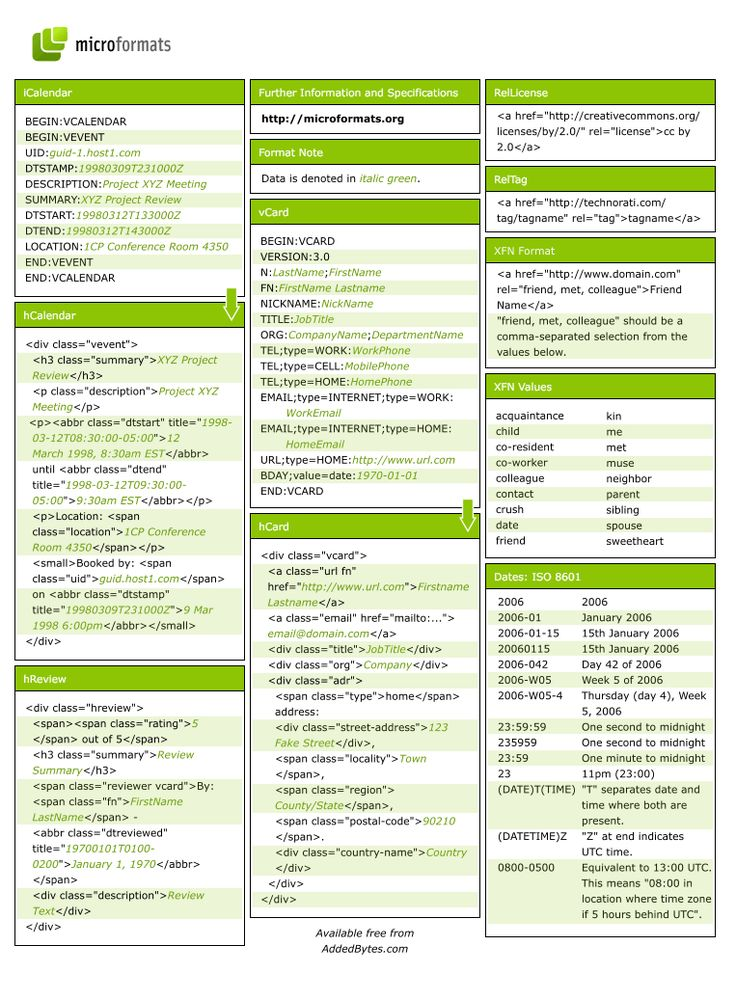 Colección de Chuletas de Lenguajes de Programación