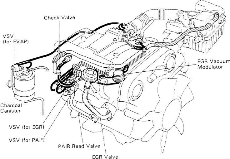 Vacuum Hose Diagram Toyota 3vze  5 In 2020