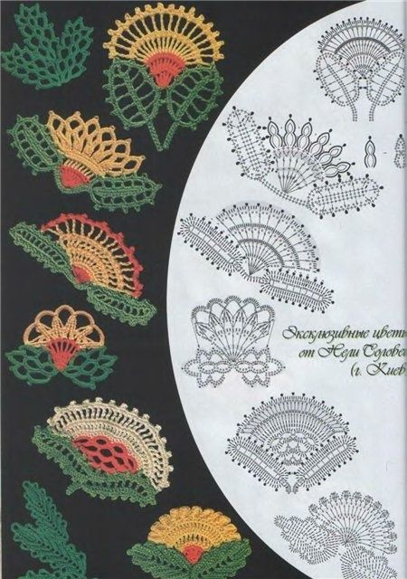 Irish Crochet Lace Motifs | Visit translate.googleusercontent.com